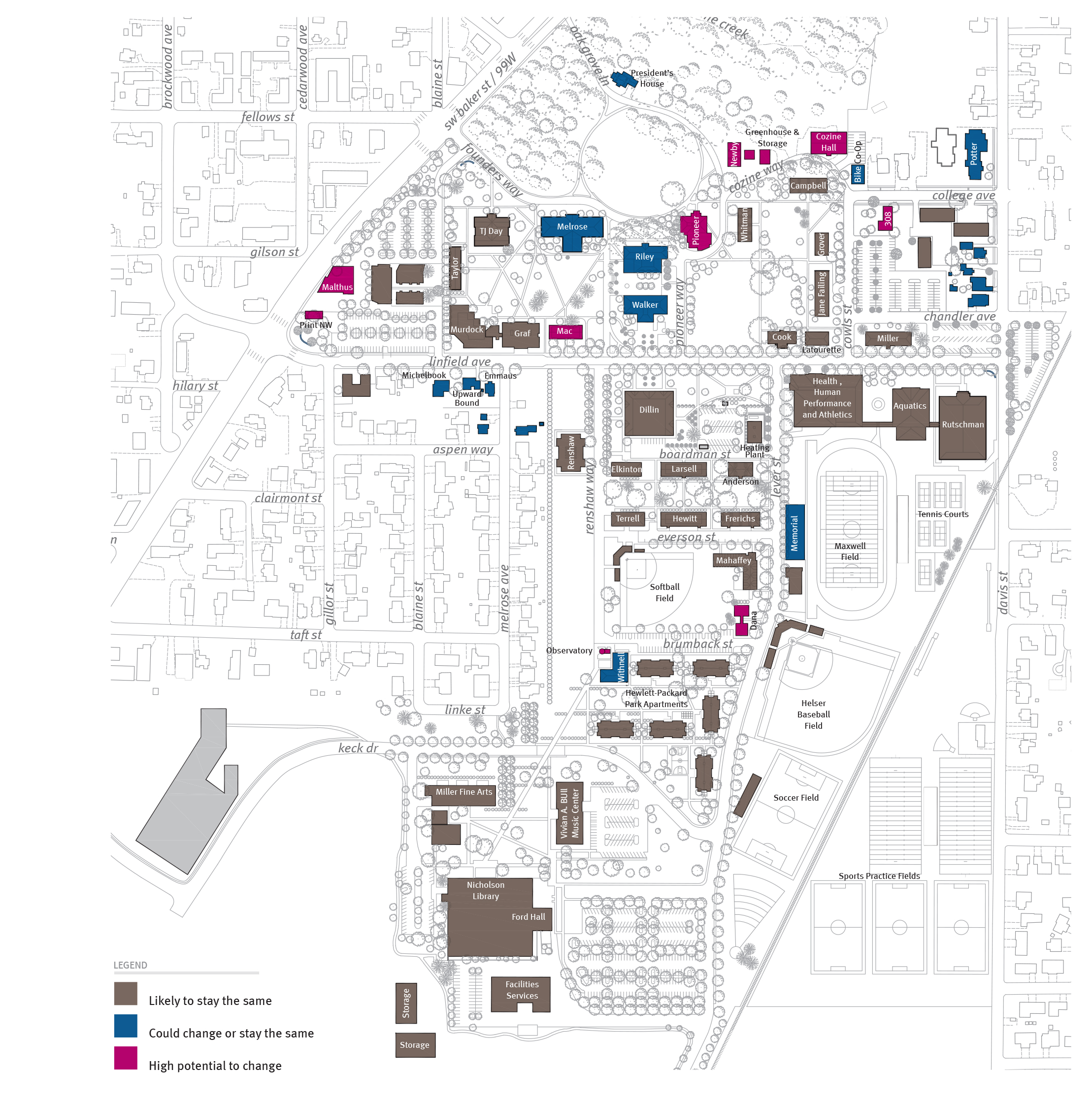 Linfield College Strategic Facilities Guide Private College Master Plan